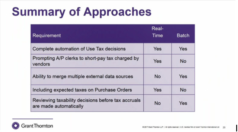 Summary of Use Tax Automation Approaches_Sovos