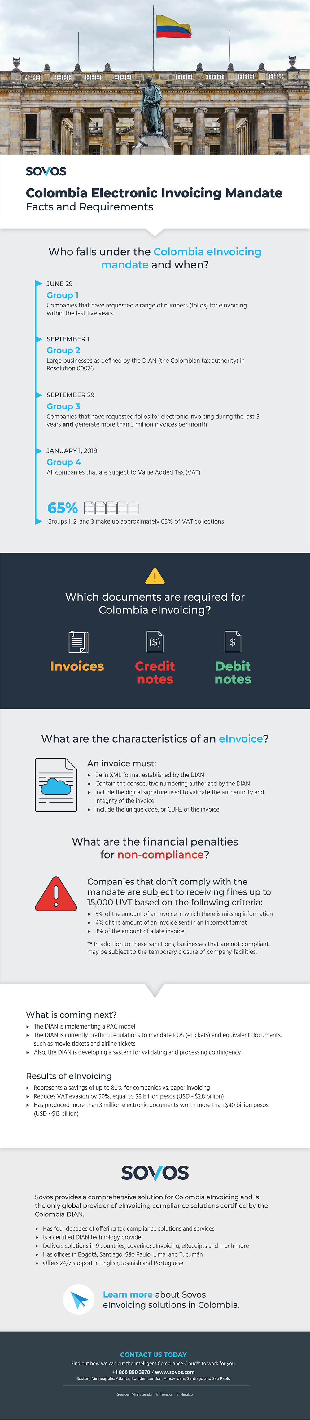 Blog archives sovos compliance colombia einvoicing mandate infographic fandeluxe Choice Image